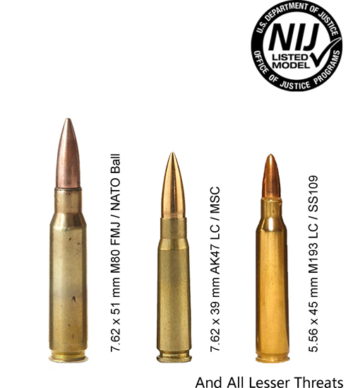 NIJ Level III defend threats