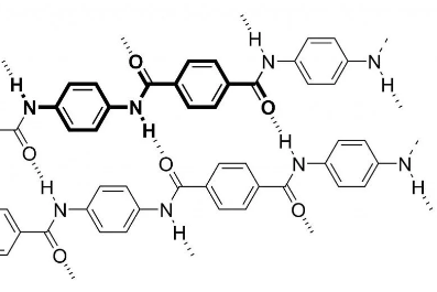 The Molecular Structure of Kevlar