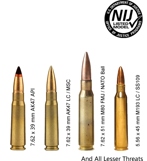 NIJ Level III+ defend threats