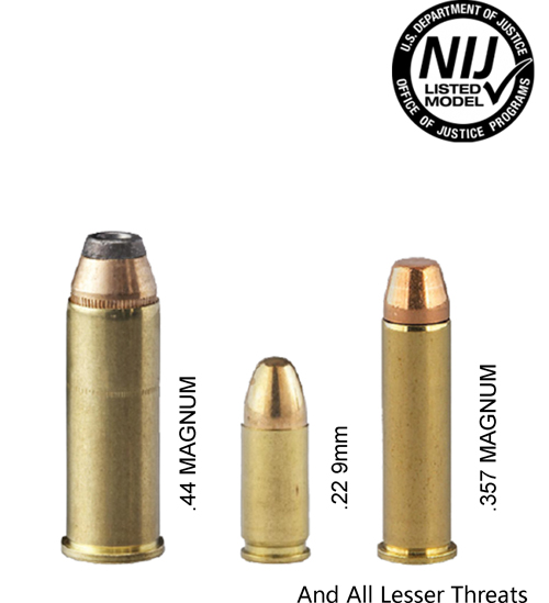 NIJ Level IIIA defend threats