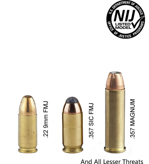 NIJ Level II defend threats