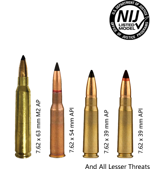 NIJ Level IV defend threats